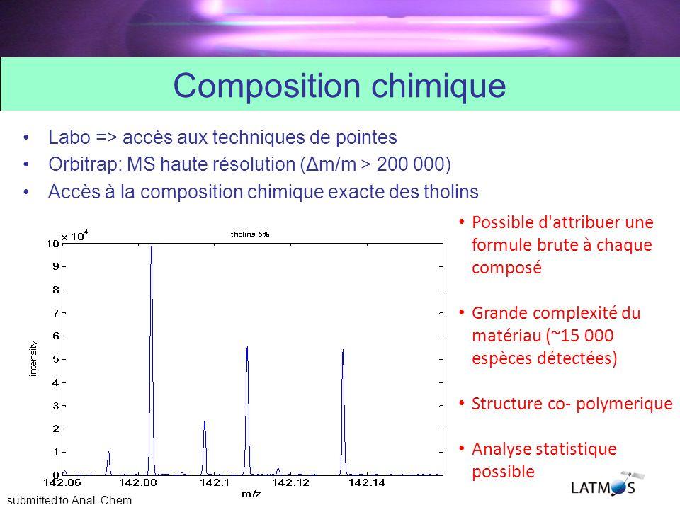 Composition chimique Possible d attribuer une formule brute à chaque composé Grande complexité du matériau (~15 000 espèces détectées) Structure co- polymerique Analyse statistique possible submitted to Anal.