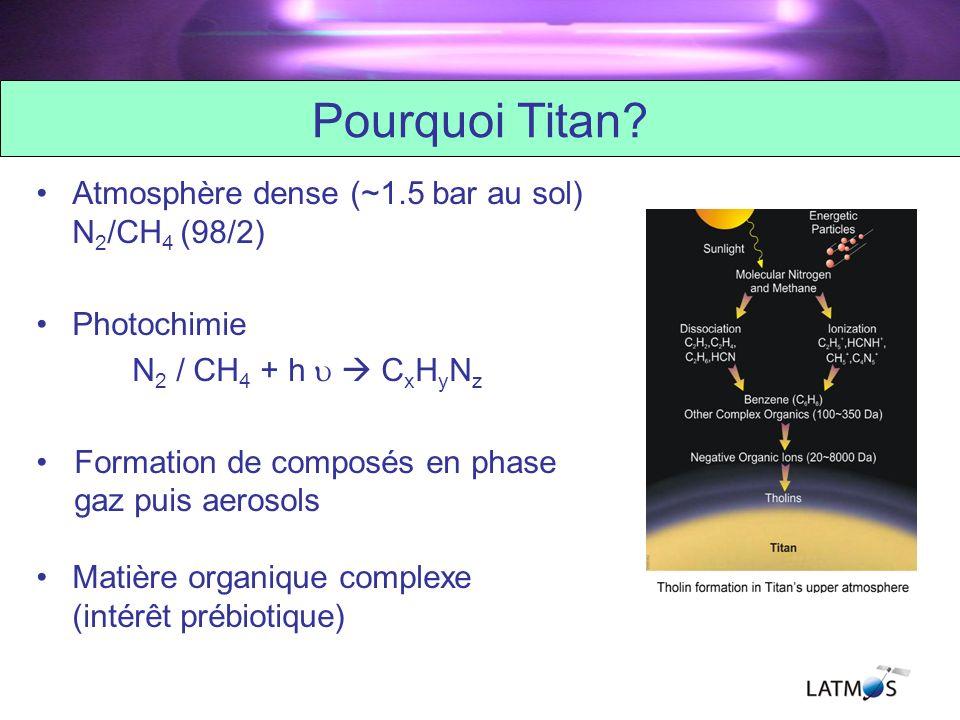 Les observables de Cassini – Huygens (utiles pour PAMPRE) Ionosphere: Instruments in-situ (INMS & CAPS) –Composition phase gaz –Initiation de la formation des aerosols No data-sphere!.