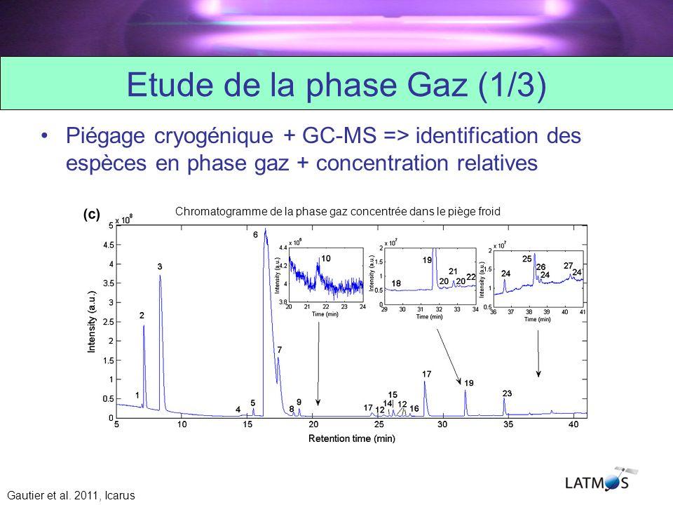 Etude de la phase Gaz (1/3) Piégage cryogénique + GC-MS => identification des espèces en phase gaz + concentration relatives Gautier et al.
