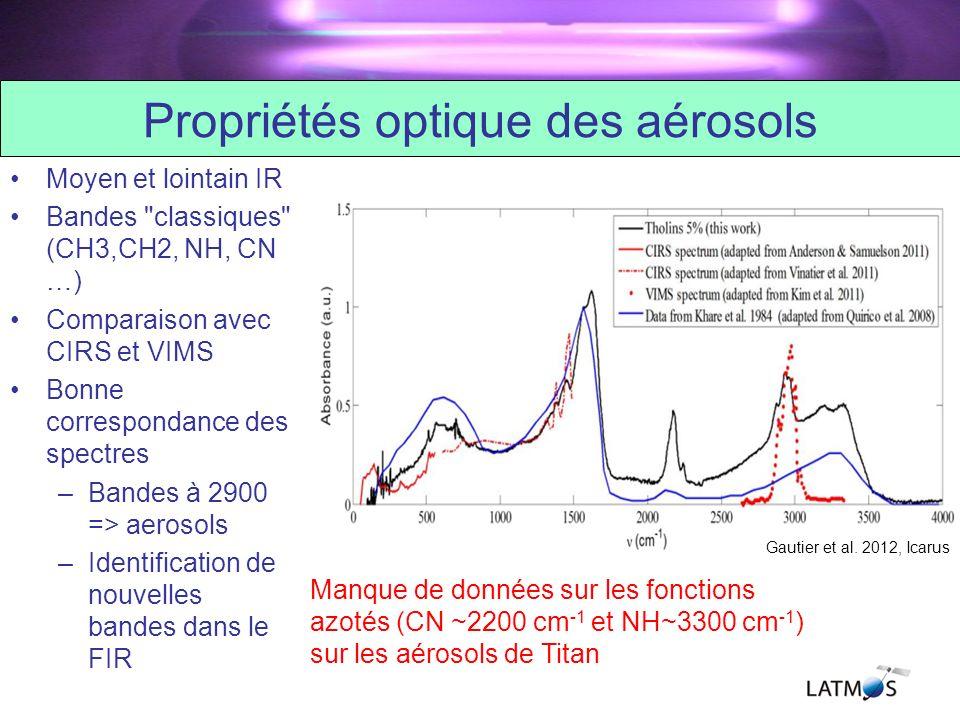 Composition chimique Labo => accès aux techniques de pointes Orbitrap: MS haute résolution (Δm/m > 200 000) Accès à la composition chimique exacte des tholins submitted to Anal.