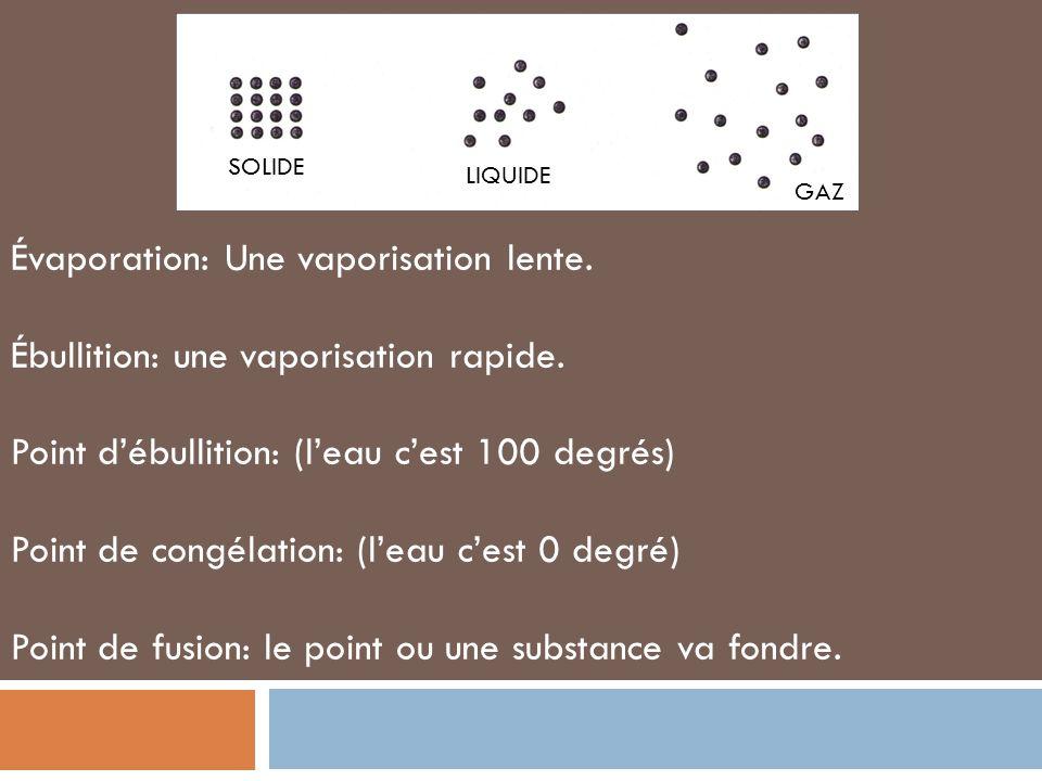 SOLIDE LIQUIDE GAZ Évaporation: Une vaporisation lente. Ébullition: une vaporisation rapide. Point débullition: (leau cest 100 degrés) Point de congél