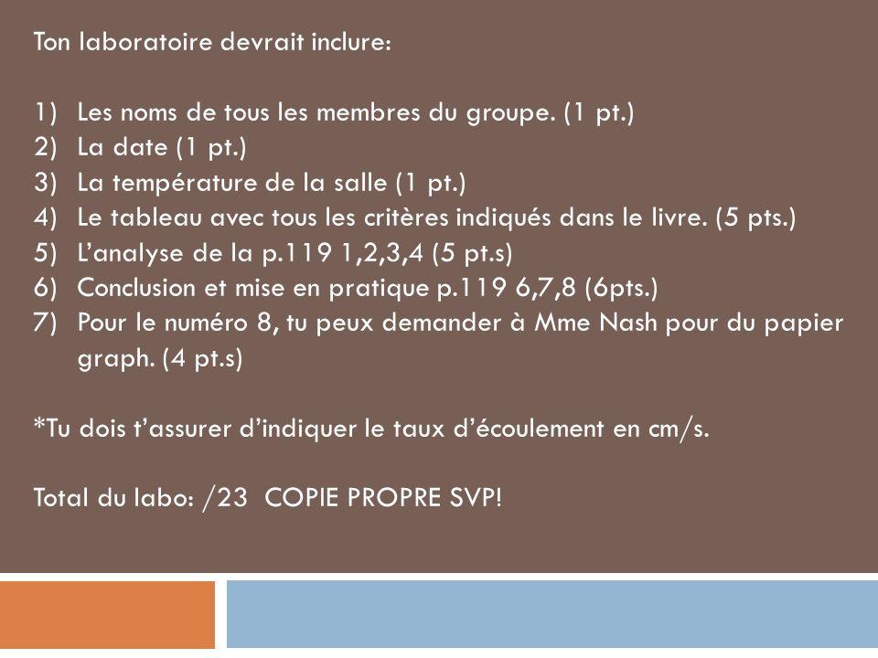 Ton laboratoire devrait inclure: 1)Les noms de tous les membres du groupe. (1 pt.) 2)La date (1 pt.) 3)La température de la salle (1 pt.) 4)Le tableau