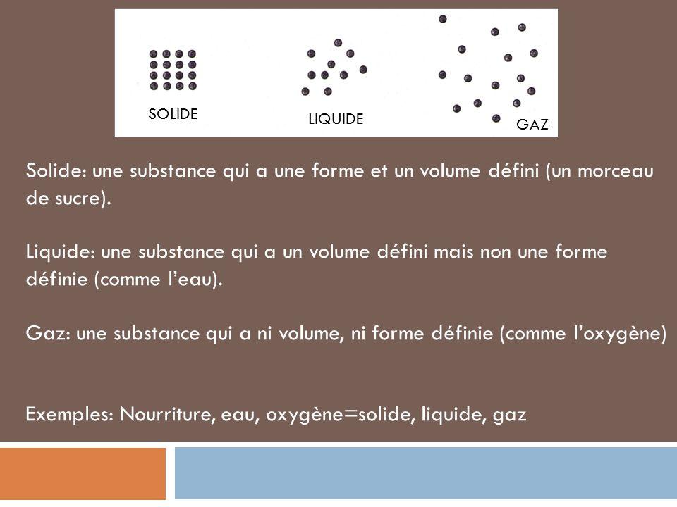 SOLIDE LIQUIDE GAZ Solide: une substance qui a une forme et un volume défini (un morceau de sucre). Liquide: une substance qui a un volume défini mais