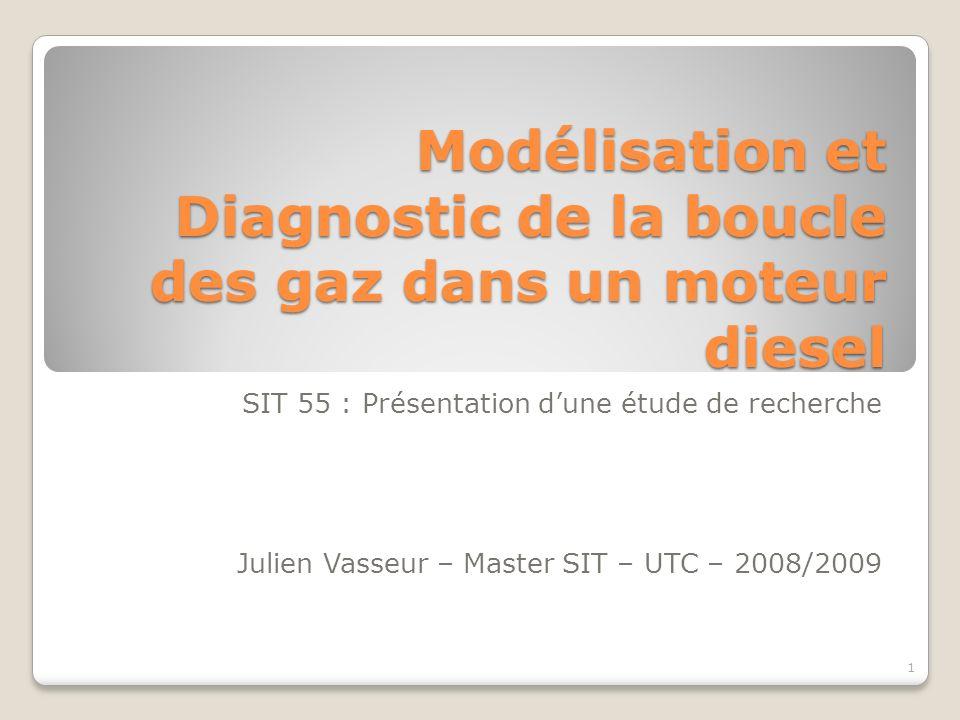 Modélisation et Diagnostic de la boucle des gaz dans un moteur diesel SIT 55 : Présentation dune étude de recherche Julien Vasseur – Master SIT – UTC