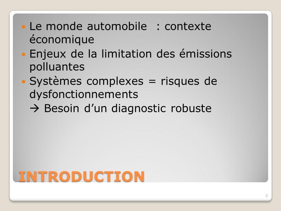 INTRODUCTION Le monde automobile : contexte économique Enjeux de la limitation des émissions polluantes Systèmes complexes = risques de dysfonctionnem
