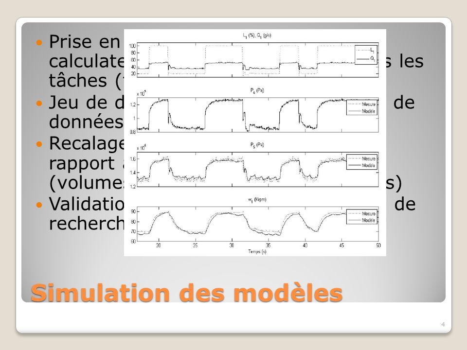 Simulation des modèles Prise en compte de la puissance du calculateur pour lexécution de toutes les tâches (temps de calcul). Jeu de données didentifi