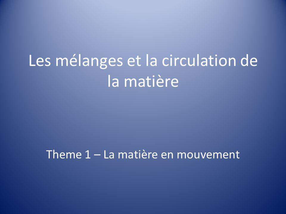 Les mélanges et la circulation de la matière Theme 1 – La matière en mouvement
