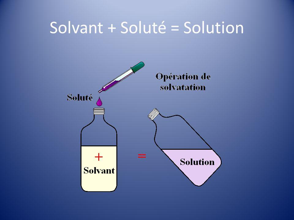 Solvant + Soluté = Solution