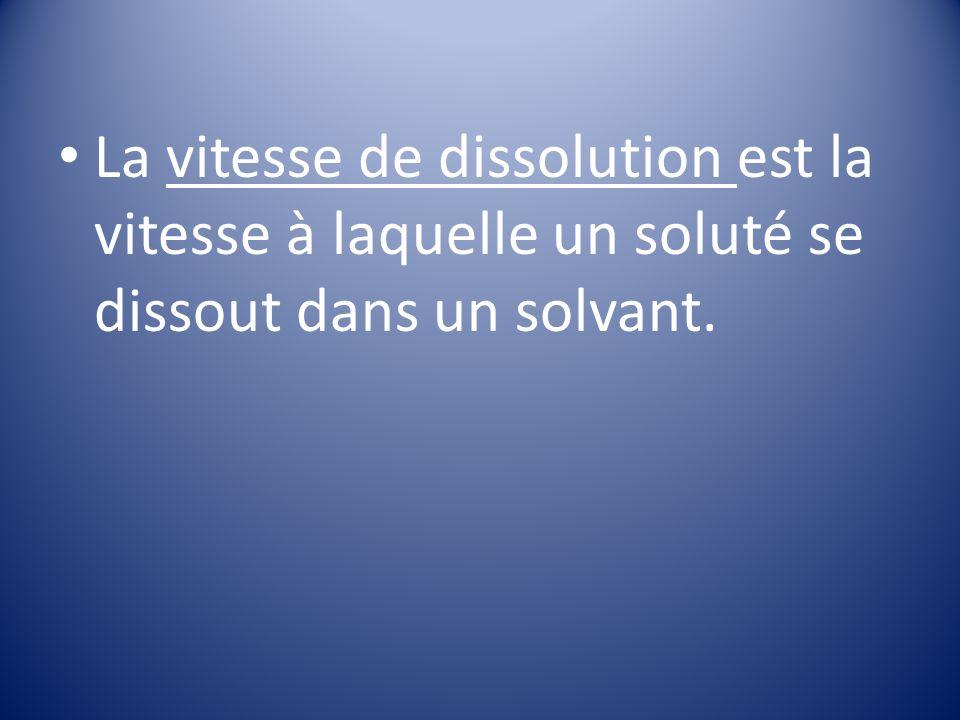 La vitesse de dissolution est la vitesse à laquelle un soluté se dissout dans un solvant.