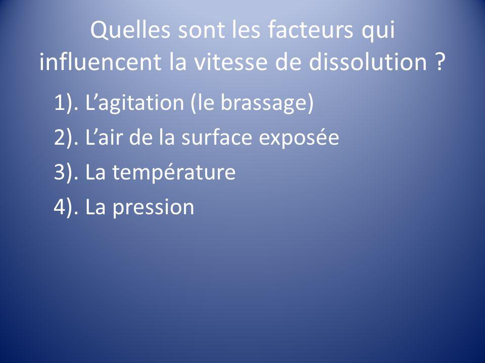 Quelles sont les facteurs qui influencent la vitesse de dissolution .