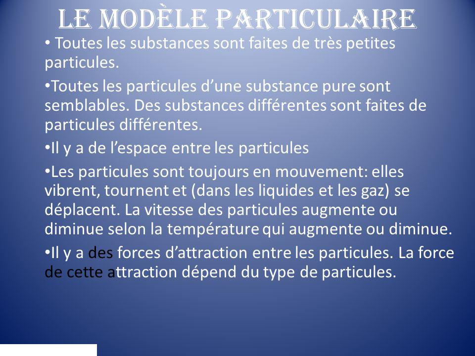 Le modèle particulaire Toutes les substances sont faites de très petites particules.