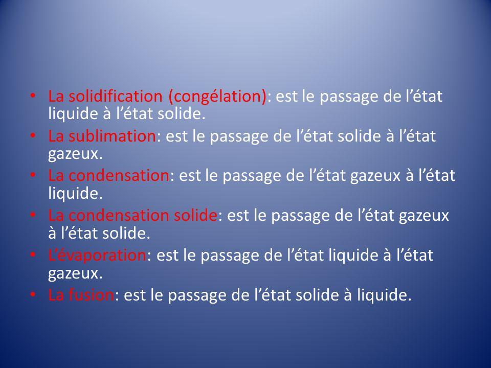 La solidification (congélation): est le passage de létat liquide à létat solide.
