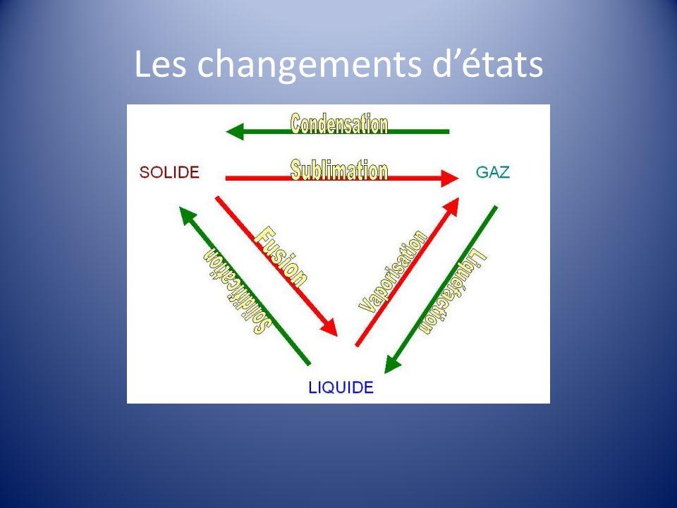Les changements détats
