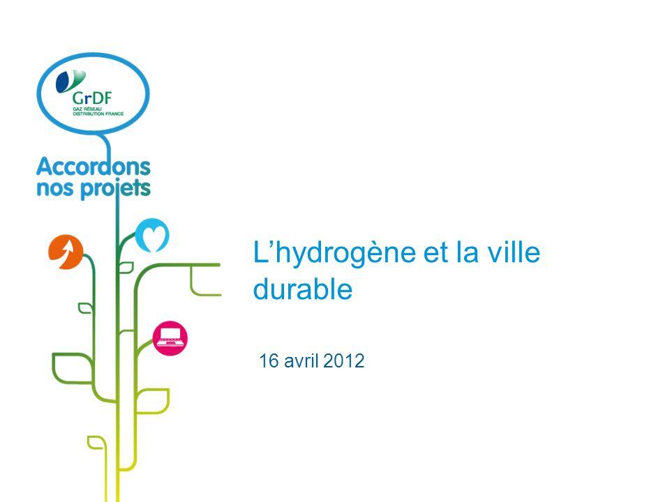 16 avril 2012 Lhydrogène et la ville durable
