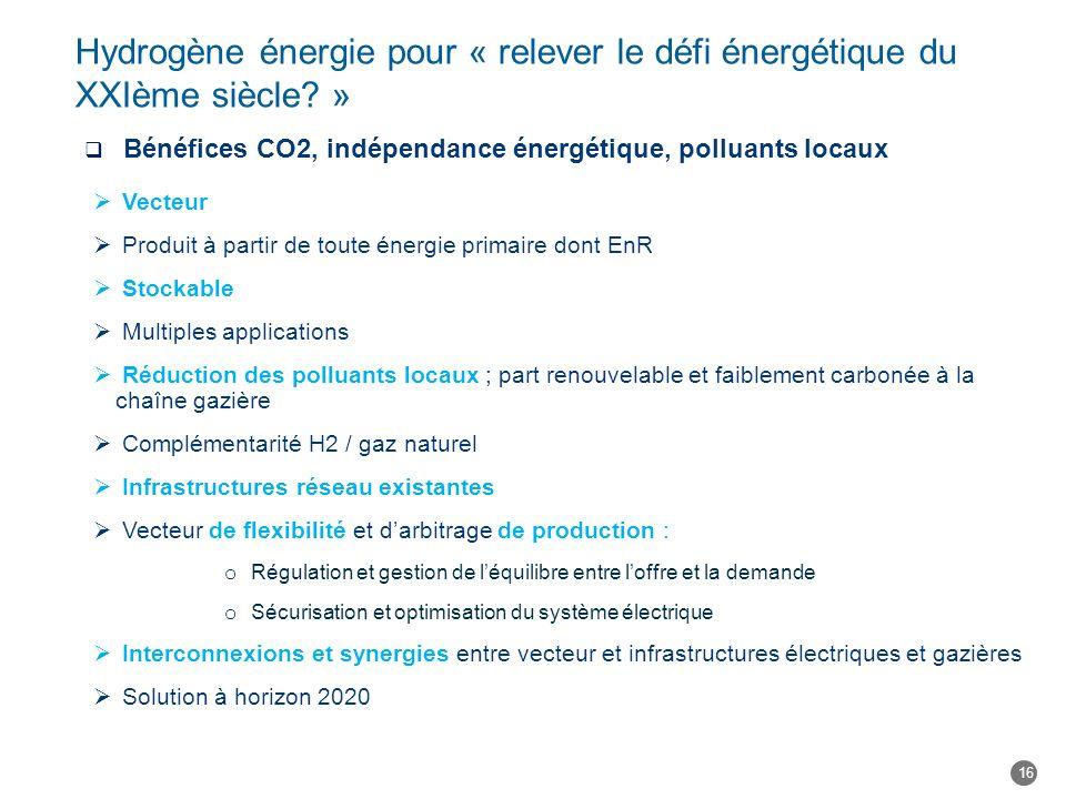 Hydrogène énergie pour « relever le défi énergétique du XXIème siècle? » Bénéfices CO2, indépendance énergétique, polluants locaux Vecteur Produit à p