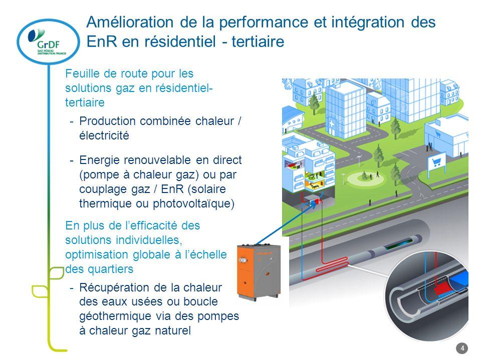 Feuille de route pour les solutions gaz en résidentiel- tertiaire -Production combinée chaleur / électricité -Energie renouvelable en direct (pompe à