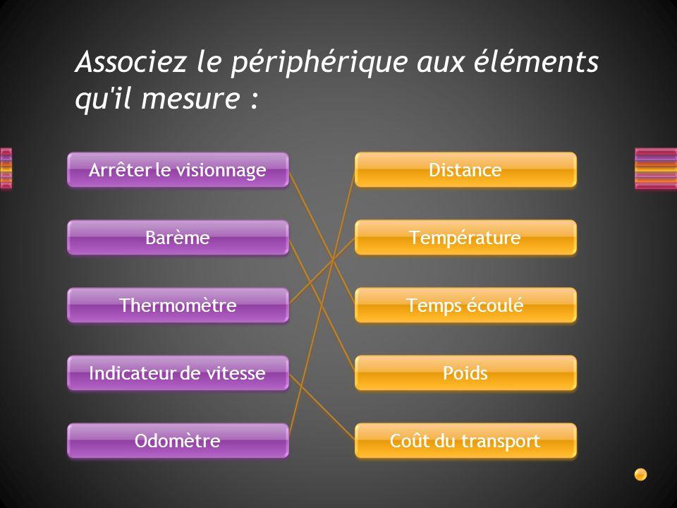Associez le périphérique aux éléments qu'il mesure : Arrêter le visionnage Barème Thermomètre Indicateur de vitesse Odomètre Distance Température Temp