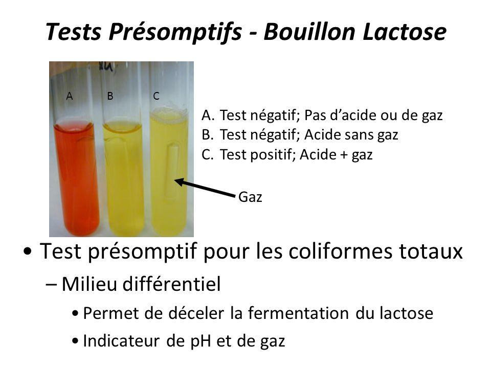Tests Présomptifs - Bouillon Lactose Test présomptif pour les coliformes totaux –Milieu différentiel Permet de déceler la fermentation du lactose Indi