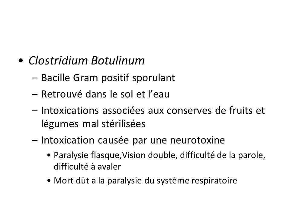 Clostridium Botulinum –Bacille Gram positif sporulant –Retrouvé dans le sol et leau –Intoxications associées aux conserves de fruits et légumes mal st