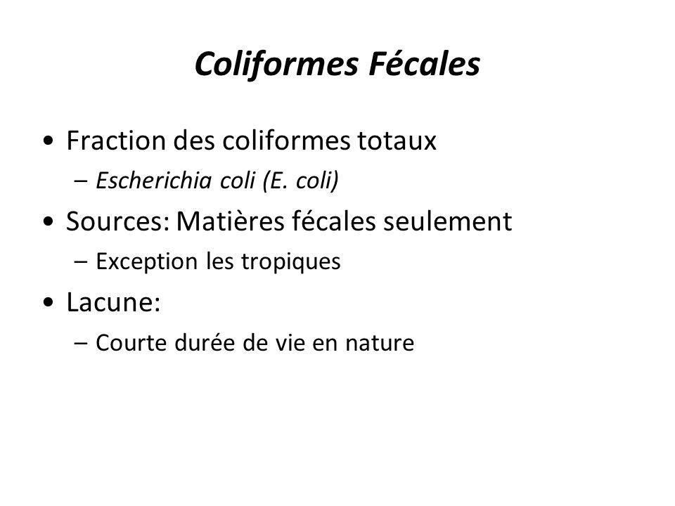 Coliformes Fécales Fraction des coliformes totaux –Escherichia coli (E. coli) Sources: Matières fécales seulement –Exception les tropiques Lacune: –Co