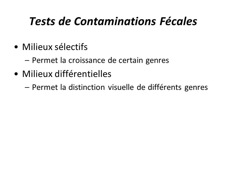 Tests de Contaminations Fécales Milieux sélectifs –Permet la croissance de certain genres Milieux différentielles –Permet la distinction visuelle de d