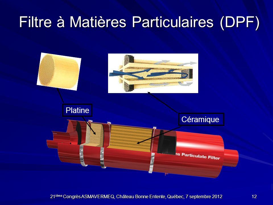 Filtre à Matières Particulaires (DPF) Céramique Platine 12 21 ième Congrès ASMAVERMEQ, Château Bonne Entente, Québec, 7 septembre 2012