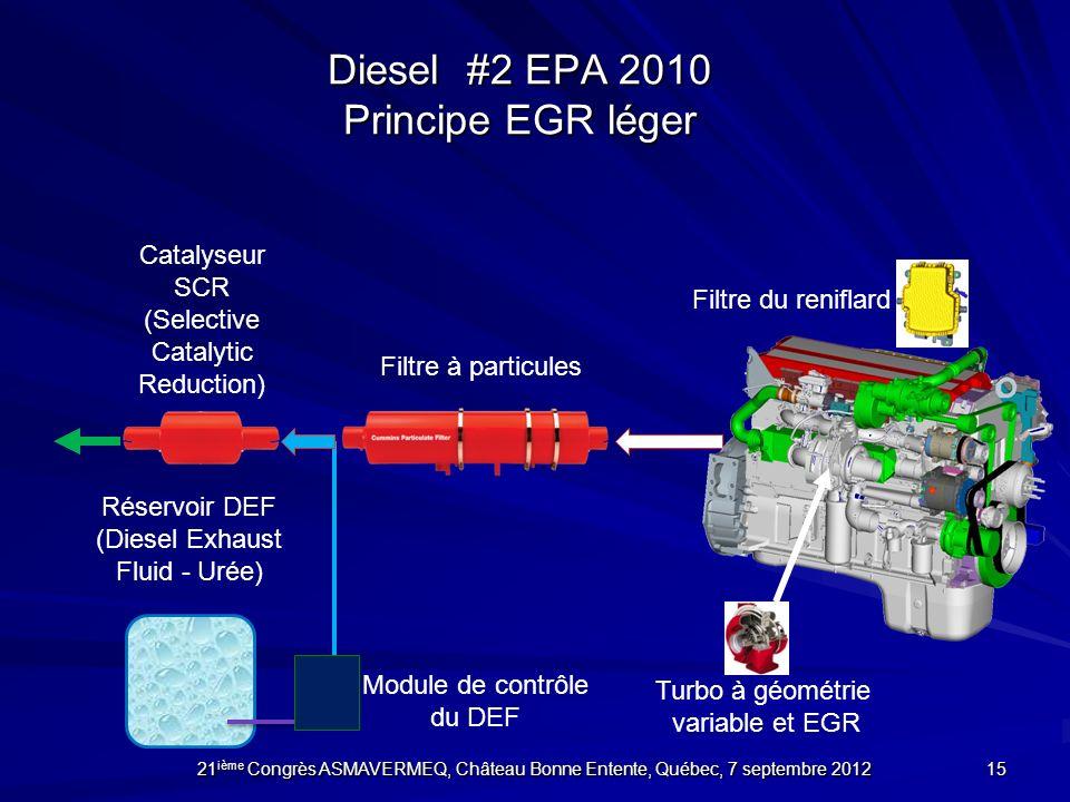 Diesel #2 EPA 2010 Principe EGR léger Filtre à particules Filtre du reniflard Réservoir DEF (Diesel Exhaust Fluid - Urée) URÉE Catalyseur SCR (Selecti