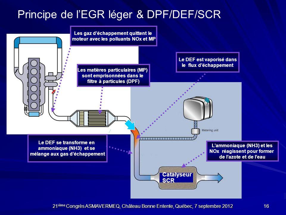 Catalyseur SCR Les matières particulaires (MP) sont emprisonnées dans le filtre à particules (DPF) Le DEF est vaporisé dans le flux déchappement Le DE