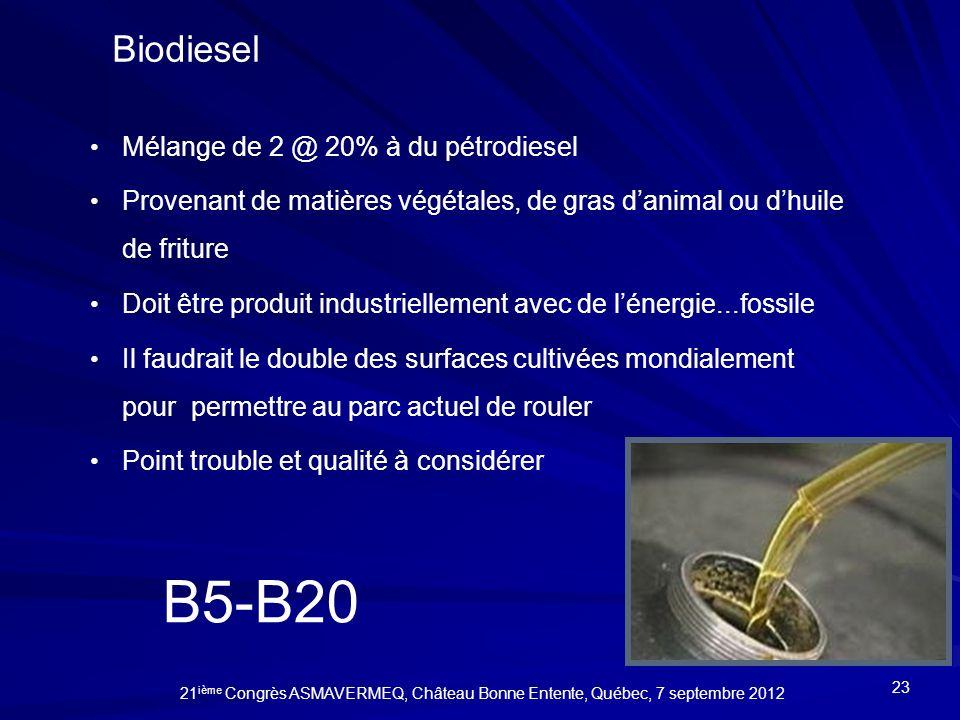 Biodiesel Mélange de 2 @ 20% à du pétrodiesel Provenant de matières végétales, de gras danimal ou dhuile de friture Doit être produit industriellement