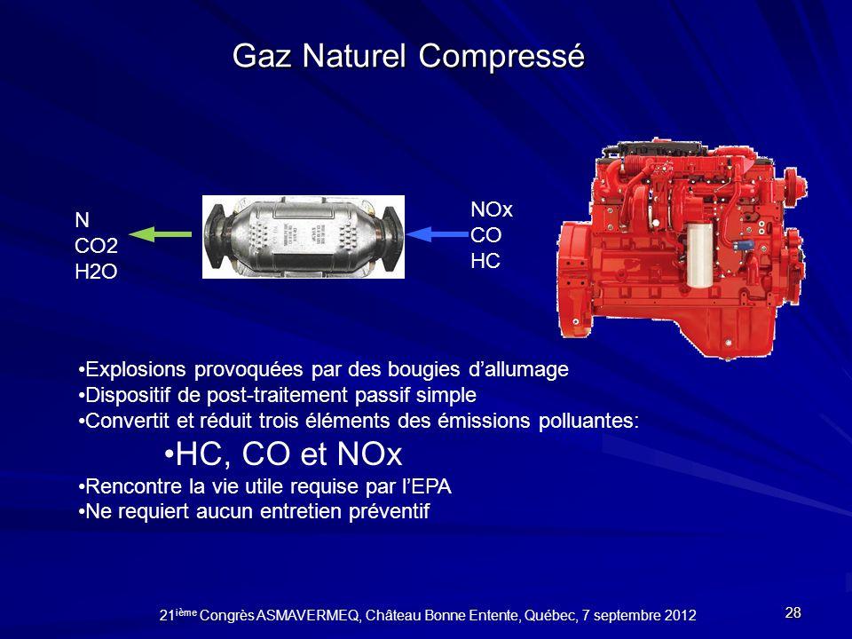 Gaz Naturel Compressé Explosions provoquées par des bougies dallumage Dispositif de post-traitement passif simple Convertit et réduit trois éléments d