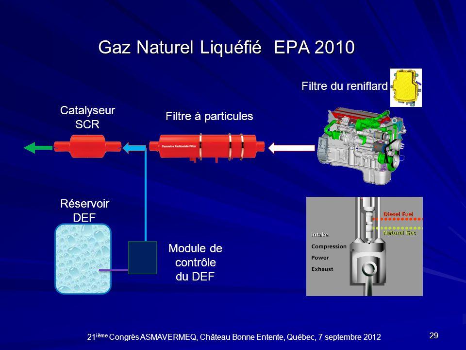 Gaz Naturel Liquéfié EPA 2010 Filtre à particules Filtre du reniflard Réservoir DEF URÉE Catalyseur SCR Module de contrôle du DEF 29 21 ième Congrès A