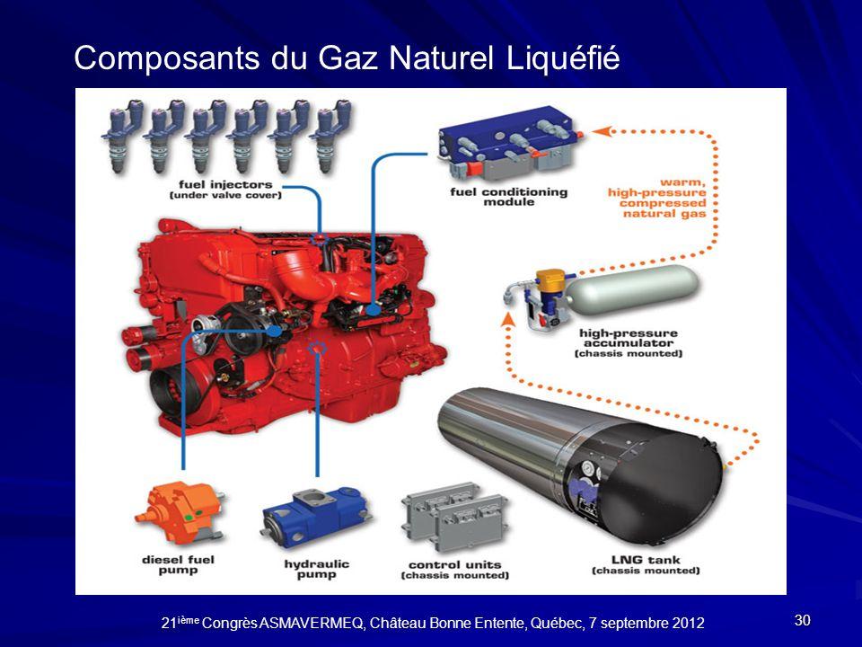 Composants du Gaz Naturel Liquéfié 30 21 ième Congrès ASMAVERMEQ, Château Bonne Entente, Québec, 7 septembre 2012