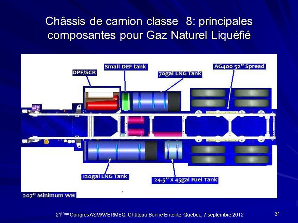 Châssis de camion classe 8: principales composantes pour Gaz Naturel Liquéfié 31 21 ième Congrès ASMAVERMEQ, Château Bonne Entente, Québec, 7 septembr