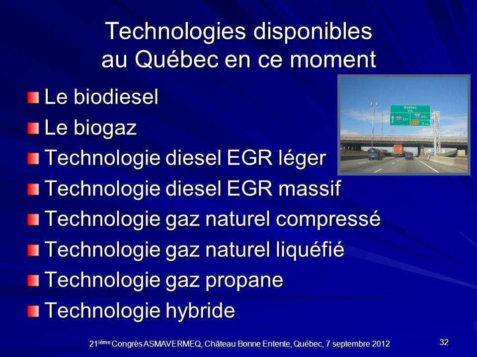 Technologies disponibles au Québec en ce moment Le biodiesel Le biogaz Technologie diesel EGR léger Technologie diesel EGR massif Technologie gaz natu