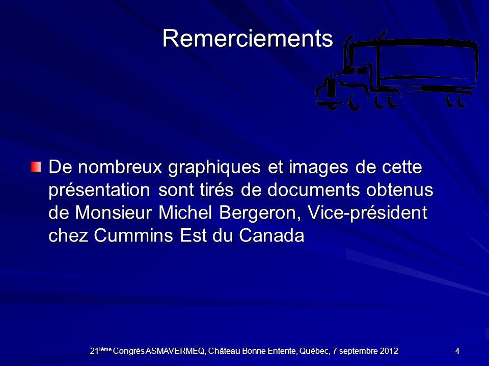 Remerciements De nombreux graphiques et images de cette présentation sont tirés de documents obtenus de Monsieur Michel Bergeron, Vice-président chez
