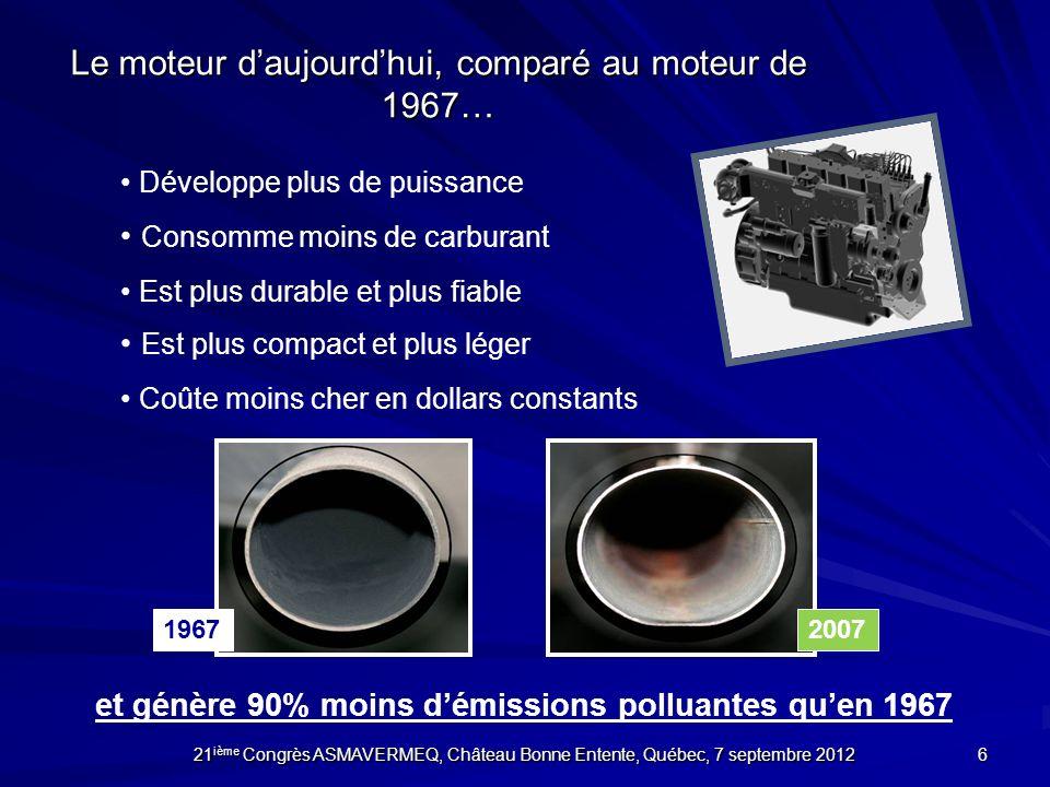 Diesel #2 EPA 2010 Principe de lEGR Massif T C T C Filtre du reniflard Filtre à Particules Double turbos compresseurs en série Valve EGR Refroidisseur EGR Refroidisseur air-air T C 35% à 50% de recirculation des gaz déchappement 17 21 ième Congrès ASMAVERMEQ, Château Bonne Entente, Québec, 7 septembre 2012 Moteurs MaxxForce de Navistar International (5 juillet 2012 CA annonce abandon graduel de cette technologie à partir de 2013)