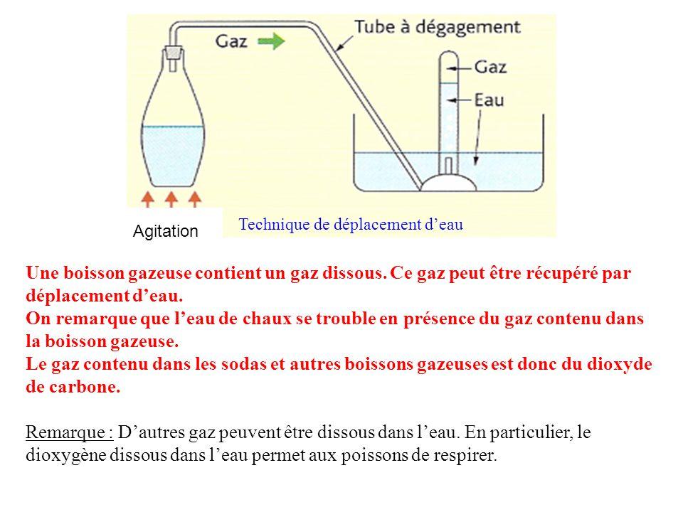 Agitation Technique de déplacement deau Une boisson gazeuse contient un gaz dissous. Ce gaz peut être récupéré par déplacement deau. On remarque que l