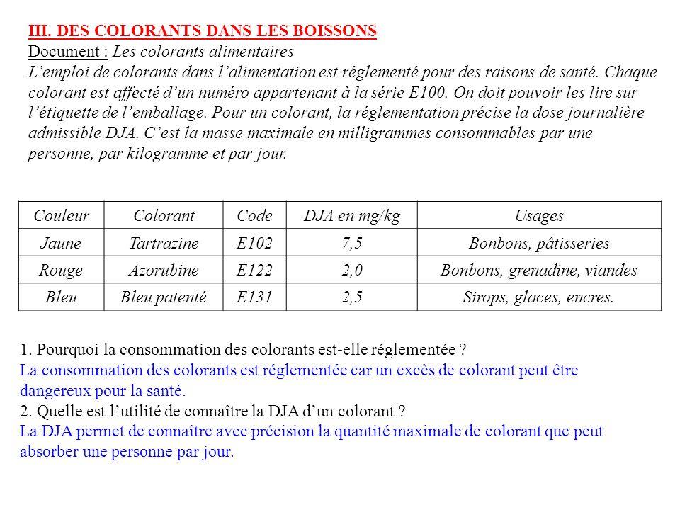 III. DES COLORANTS DANS LES BOISSONS Document : Les colorants alimentaires Lemploi de colorants dans lalimentation est réglementé pour des raisons de