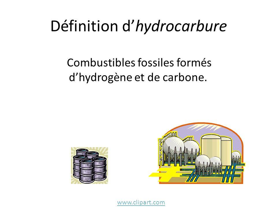 Définition dhydrocarbure Combustibles fossiles formés dhydrogène et de carbone. www.clipart.com