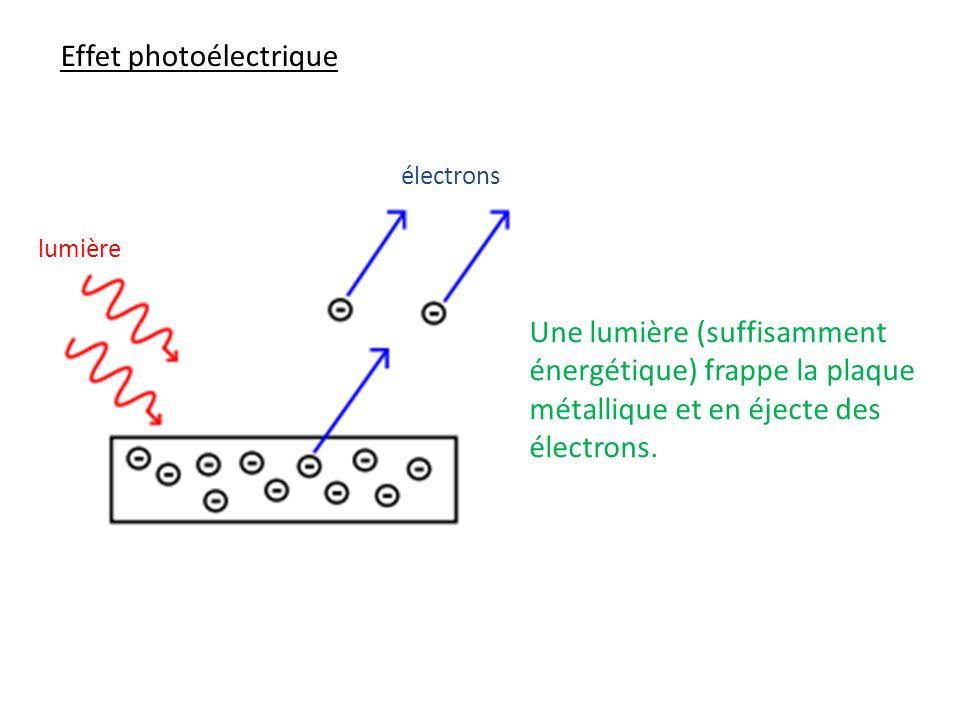 Effet photoélectrique lumière électrons Une lumière (suffisamment énergétique) frappe la plaque métallique et en éjecte des électrons.