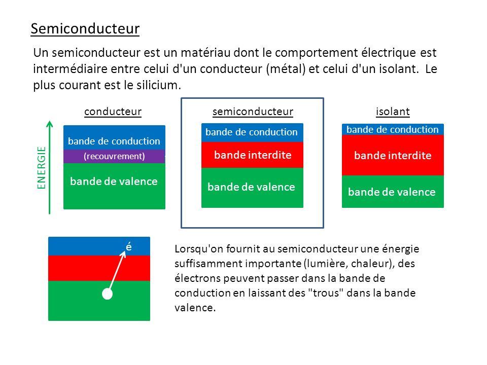 Semiconducteur Un semiconducteur est un matériau dont le comportement électrique est intermédiaire entre celui d'un conducteur (métal) et celui d'un i
