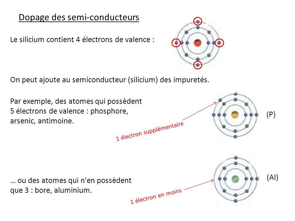 Dopage des semi-conducteurs On peut ajoute au semiconducteur (silicium) des impuretés. Par exemple, des atomes qui possèdent 5 électrons de valence :