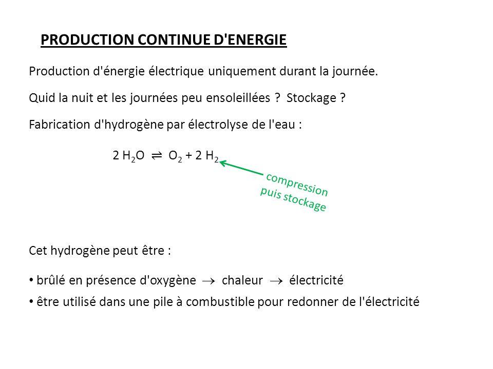 PRODUCTION CONTINUE D'ENERGIE Production d'énergie électrique uniquement durant la journée. Fabrication d'hydrogène par électrolyse de l'eau : 2 H 2 O