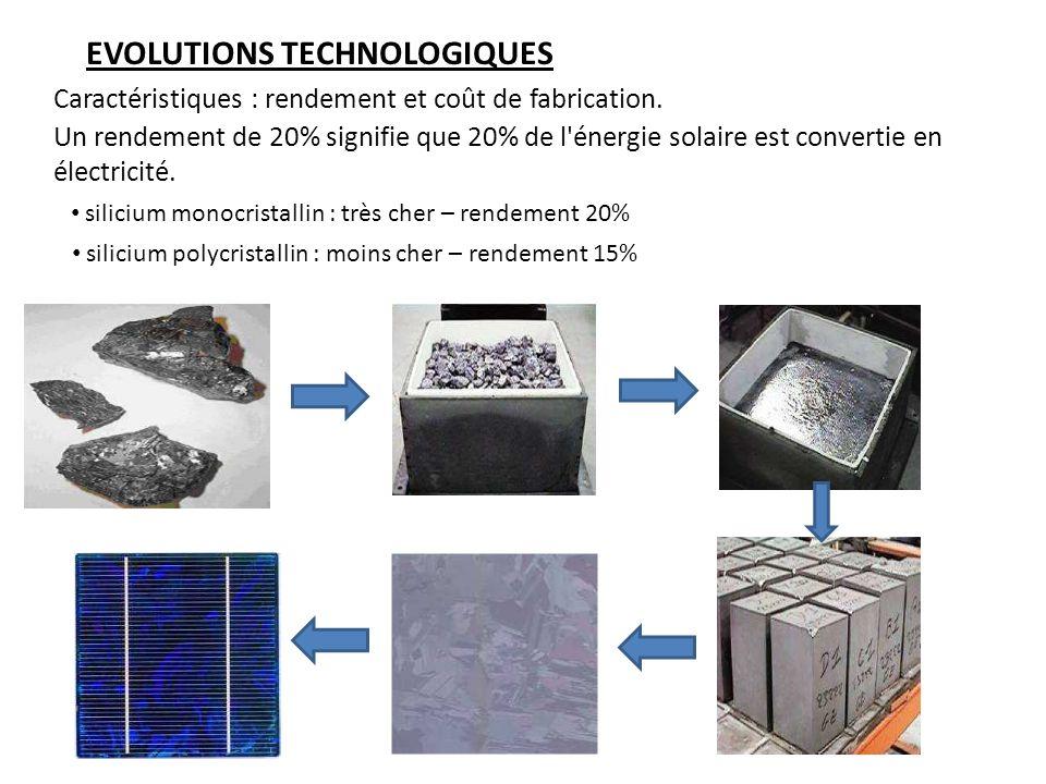 EVOLUTIONS TECHNOLOGIQUES Caractéristiques : rendement et coût de fabrication. Un rendement de 20% signifie que 20% de l'énergie solaire est convertie