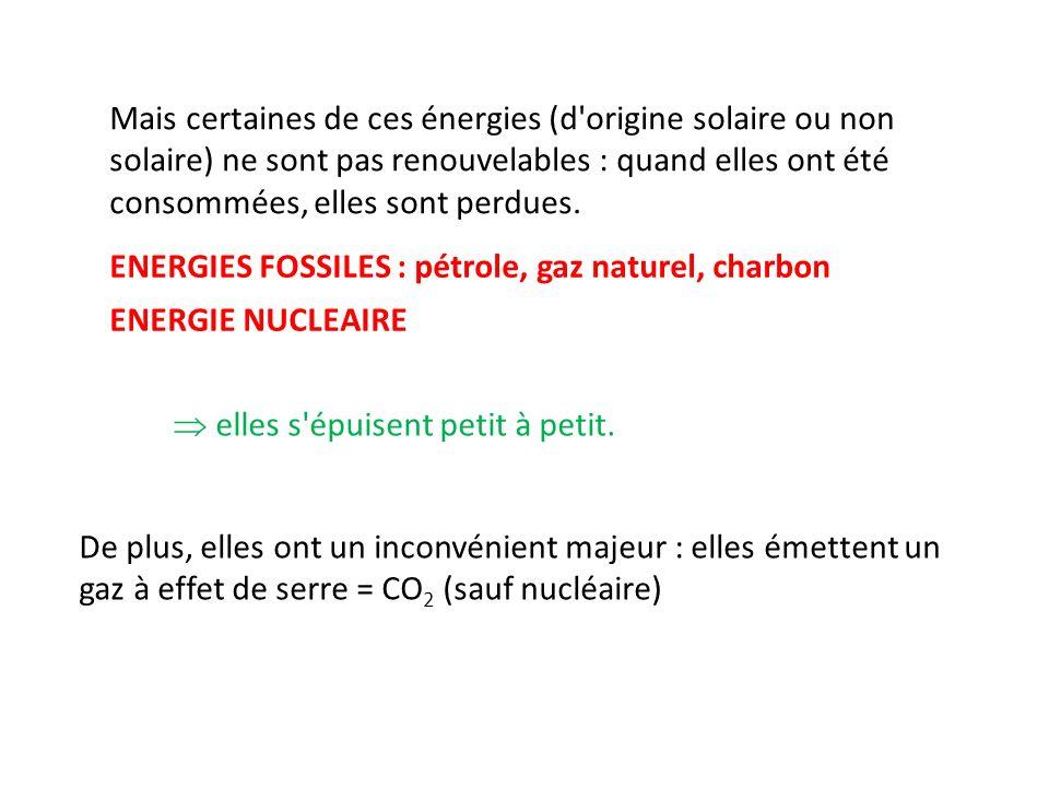 Mais certaines de ces énergies (d'origine solaire ou non solaire) ne sont pas renouvelables : quand elles ont été consommées, elles sont perdues. ENER