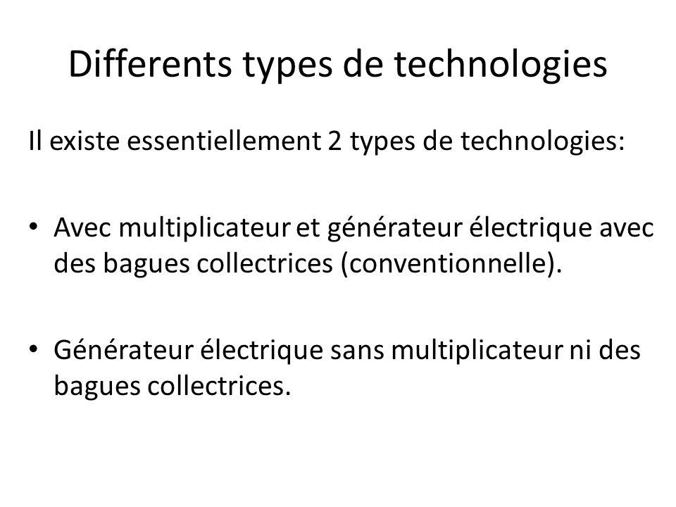 Differents types de technologies Il existe essentiellement 2 types de technologies: Avec multiplicateur et générateur électrique avec des bagues colle