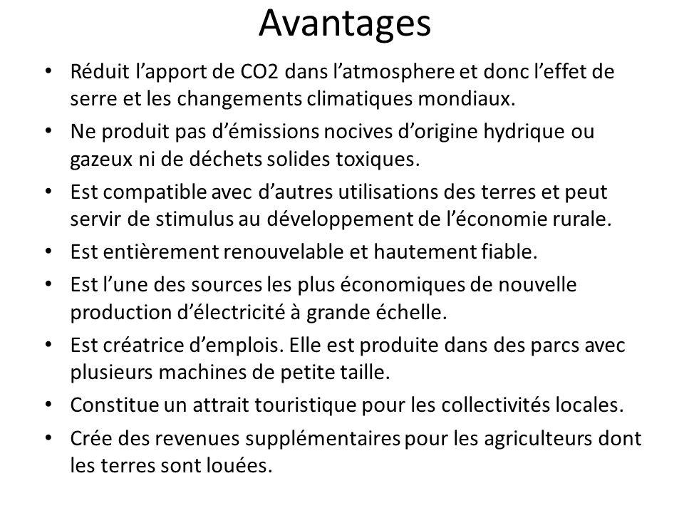 Avantages Réduit lapport de CO2 dans latmosphere et donc leffet de serre et les changements climatiques mondiaux. Ne produit pas démissions nocives do
