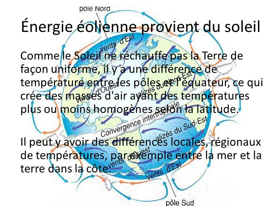 Énergie éolienne provient du soleil Comme le Soleil ne réchauffe pas la Terre de façon uniforme, il y a une différence de température entre les pôles