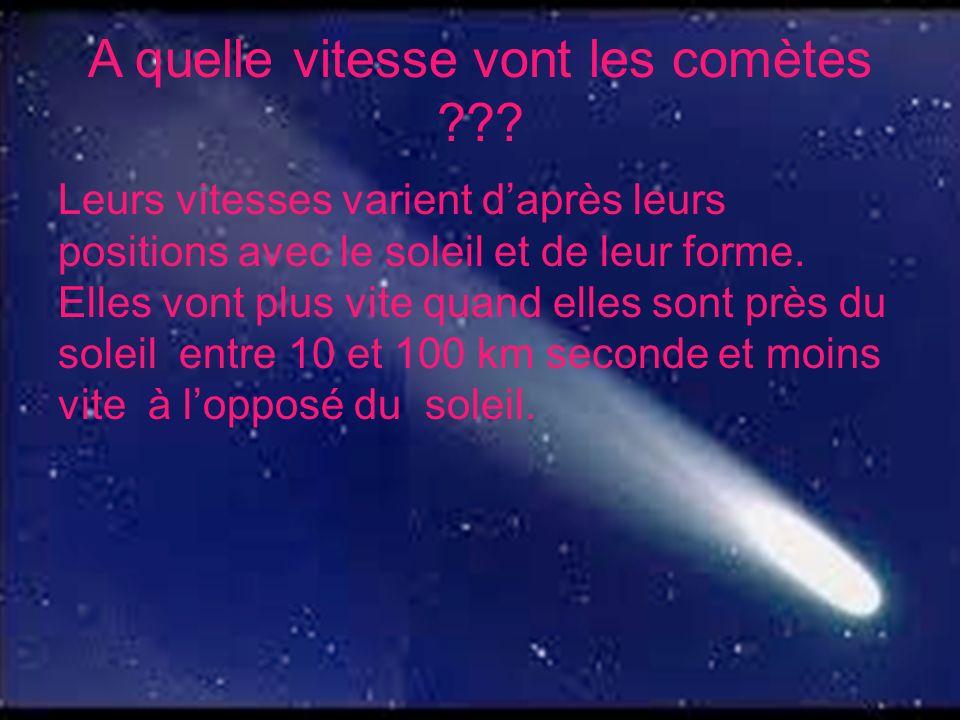 A quelle vitesse vont les comètes ??.