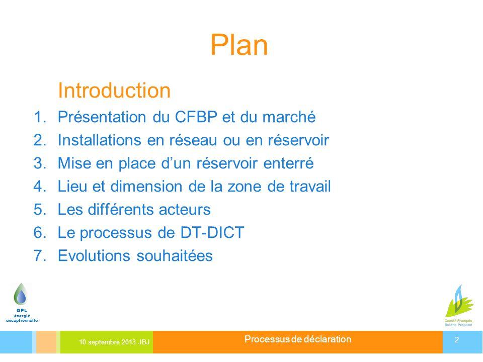 Processus de déclaration 10 septembre 2013 JBJ 2 GPL énergie exceptionnelle Plan Introduction 1.Présentation du CFBP et du marché 2.Installations en r